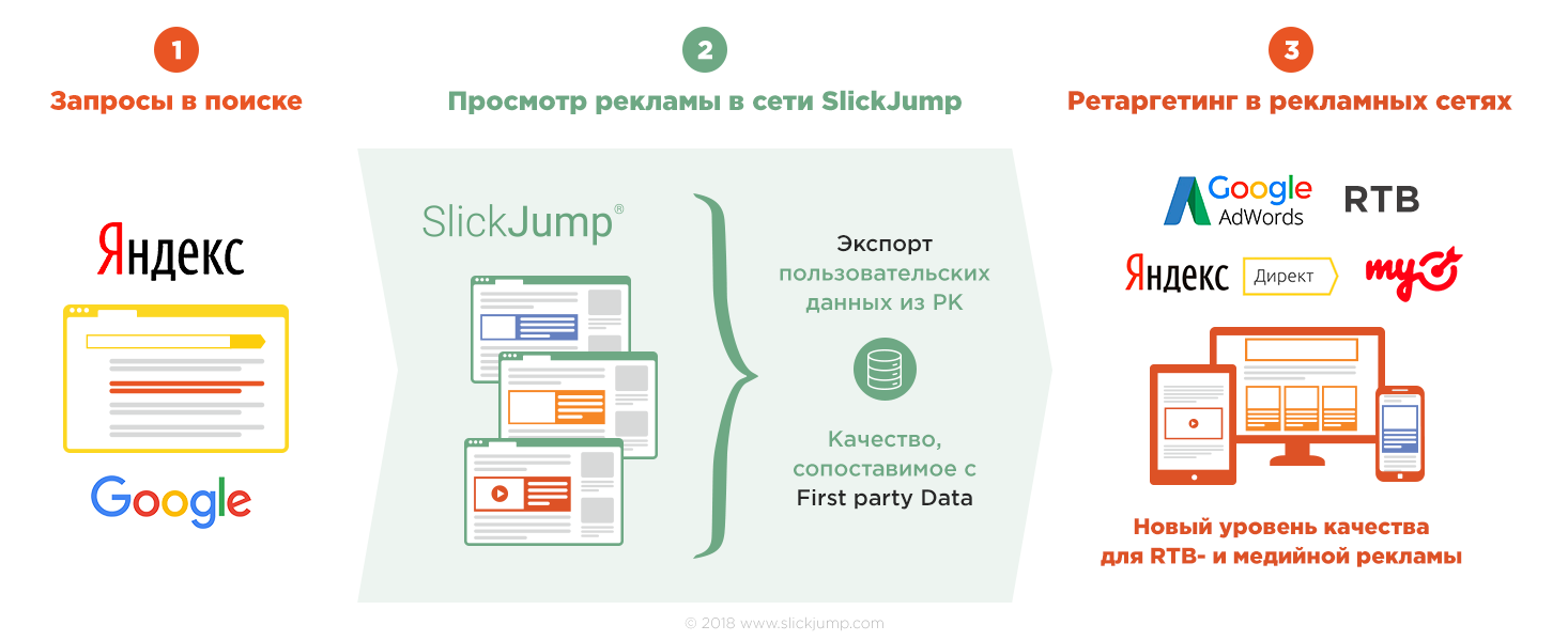slickjump_data_export